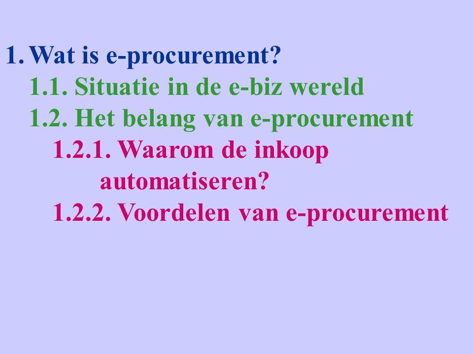 1.Wat is e-procurement. 1.1. Situatie in de e-biz wereld 1.2.