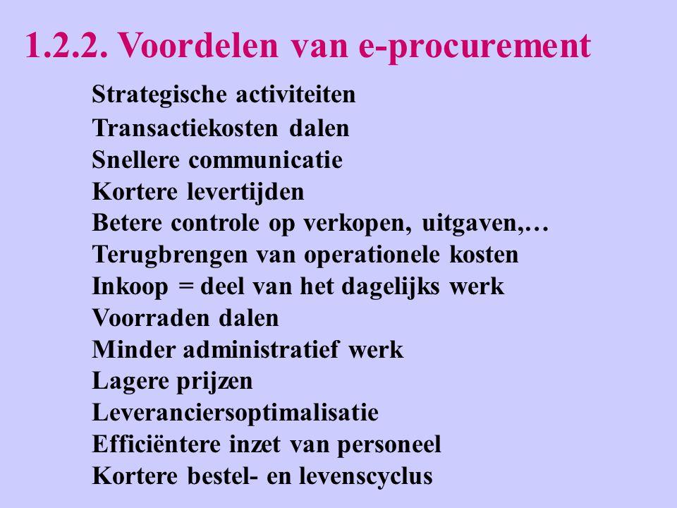 2.SCM 2.1. Supply chain 2.2. Supply chain management 2.2.1.