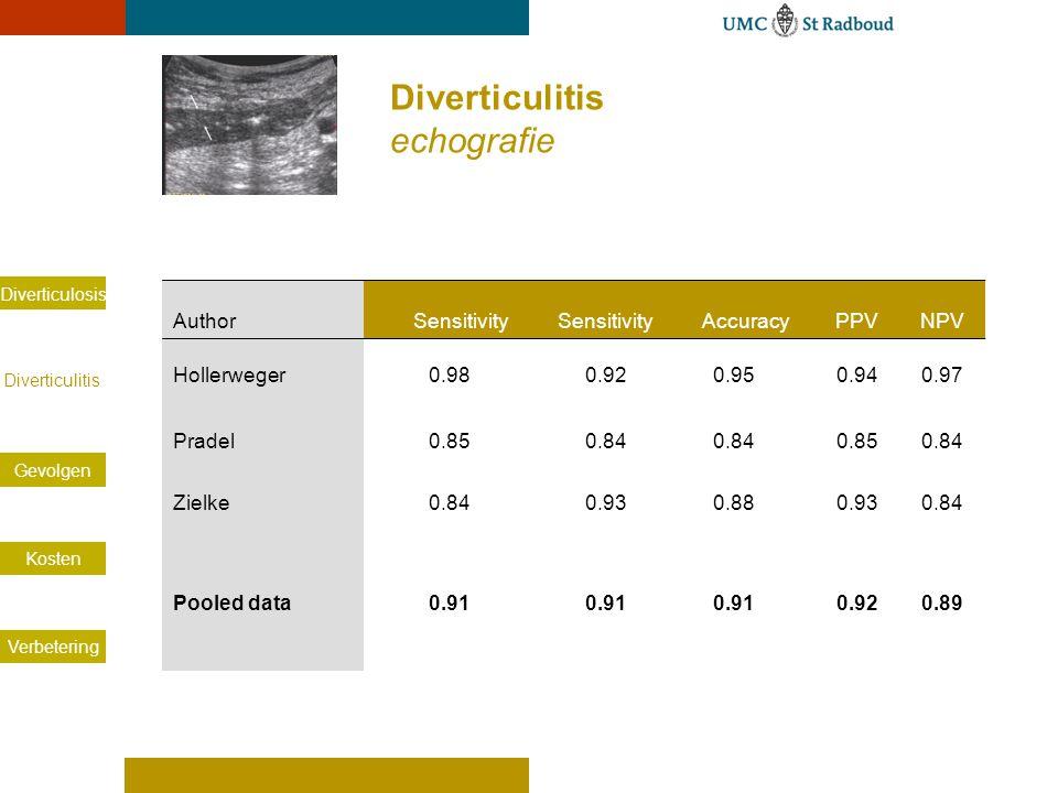Diverticulosis Diverticulitis Gevolgen Kosten Verbetering Diverticulitis echografie Author Sensitivity AccuracyPPVNPV Hollerweger0.980.920.950.940.97