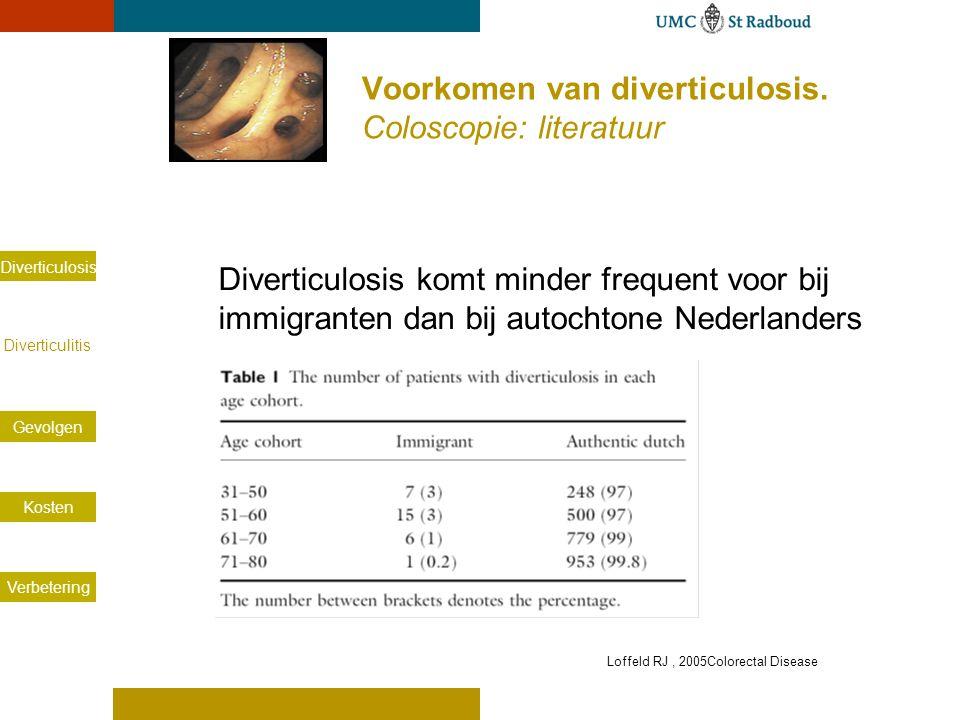 Diverticulosis Diverticulitis Gevolgen Kosten Verbetering Loffeld RJ, 2005Colorectal Disease Voorkomen van diverticulosis. Coloscopie: literatuur Dive
