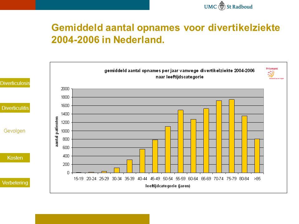 Diverticulosis Diverticulitis Gevolgen Kosten Verbetering Gemiddeld aantal opnames voor divertikelziekte 2004-2006 in Nederland. Gevolgen