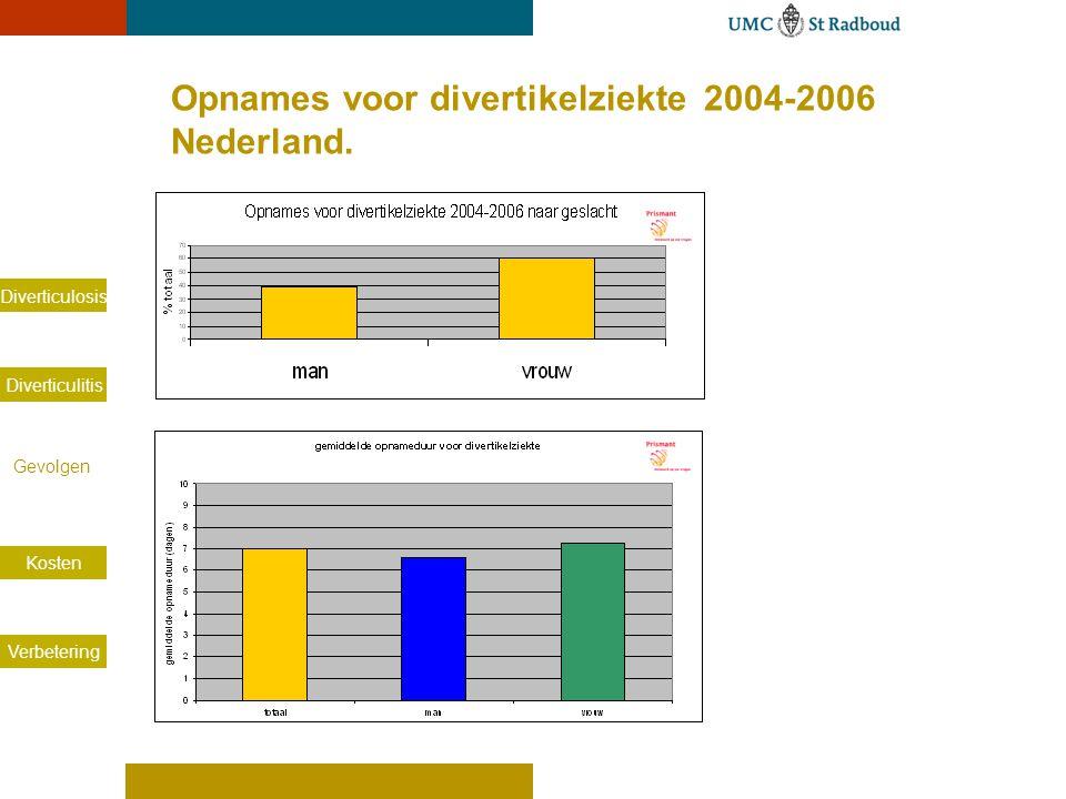 Diverticulosis Diverticulitis Gevolgen Kosten Verbetering Opnames voor divertikelziekte 2004-2006 Nederland. Gevolgen