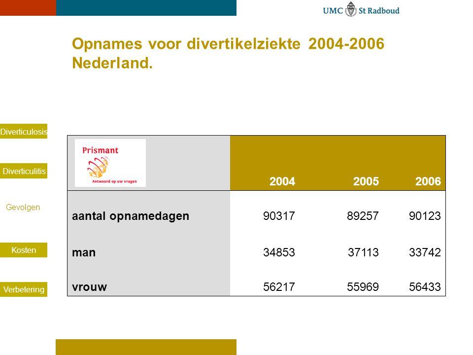 Diverticulosis Diverticulitis Gevolgen Kosten Verbetering Opnames voor divertikelziekte 2004-2006 Nederland. Gevolgen 564335596956217vrouw 33742371133