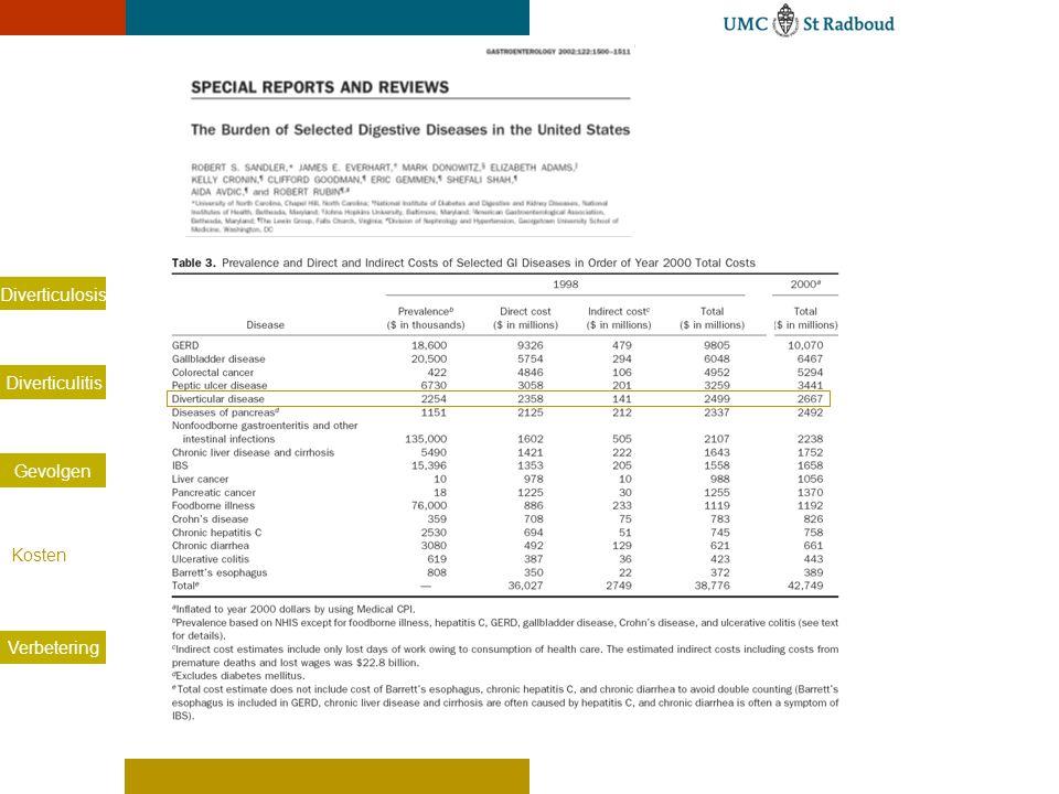 Diverticulosis Diverticulitis Gevolgen Kosten Verbetering Kosten