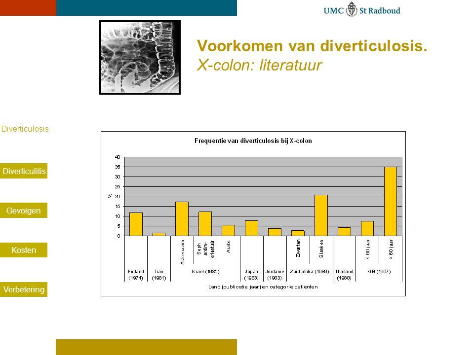 Diverticulitis Gevolgen Kosten Verbetering Voorkomen van diverticulosis. X-colon: literatuur Diverticulosis
