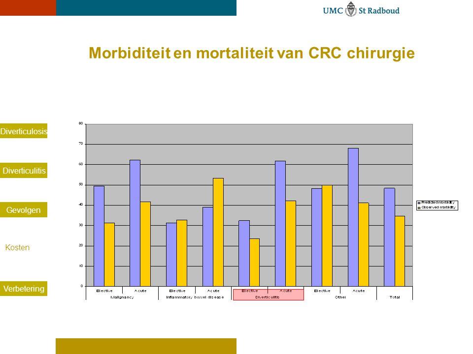 Diverticulosis Diverticulitis Gevolgen Kosten Verbetering Morbiditeit en mortaliteit van CRC chirurgie Kosten