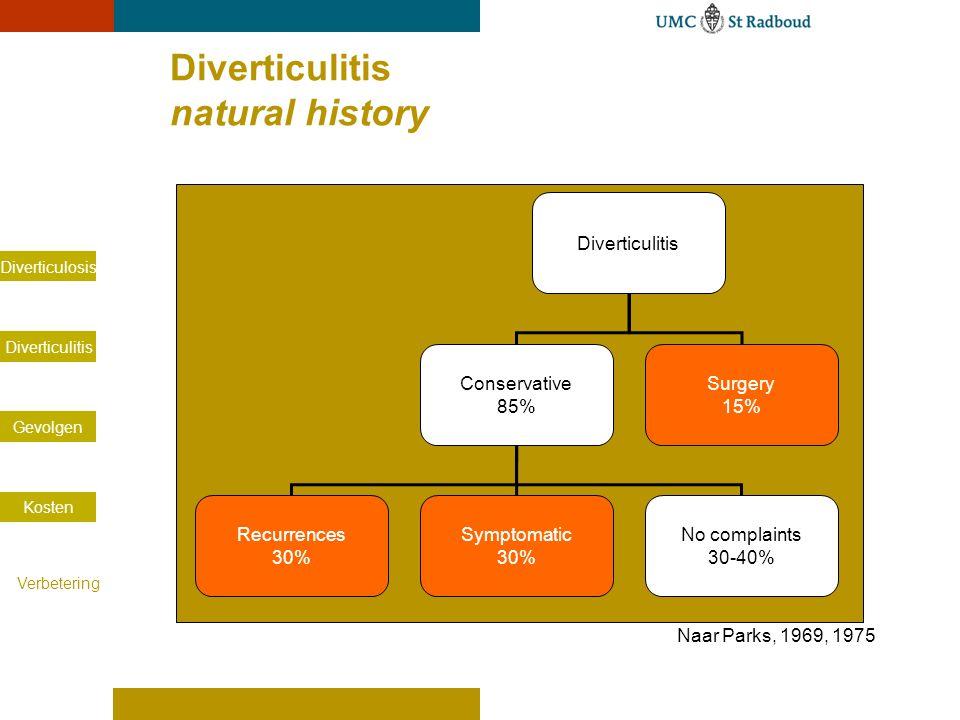 Diverticulosis Diverticulitis Gevolgen Kosten Verbetering Diverticulitis natural history Diverticulitis Conservative 85% Surgery 15% No complaints 30-