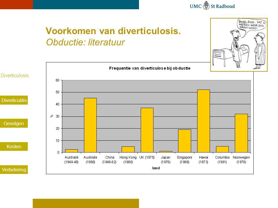 Diverticulitis Gevolgen Kosten Verbetering Voorkomen van diverticulosis. Obductie: literatuur Diverticulosis