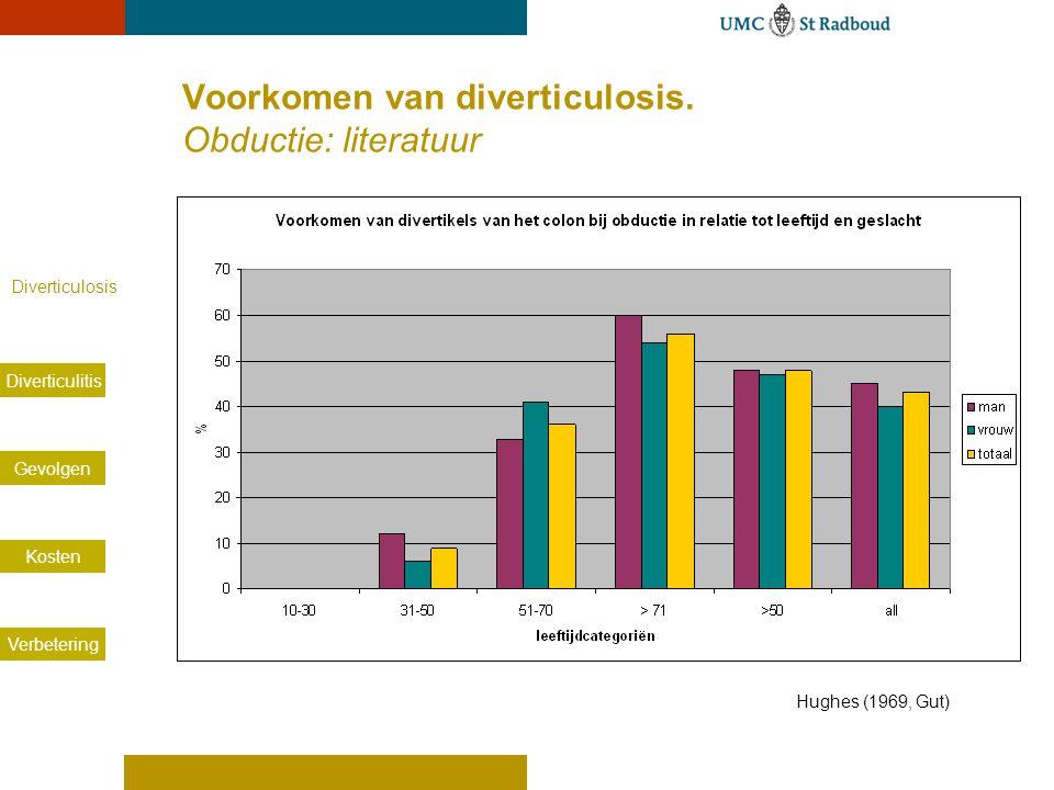 Diverticulitis Gevolgen Kosten Verbetering Hughes (1969, Gut) Voorkomen van diverticulosis.