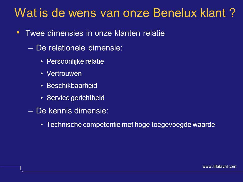 www.alfalaval.com Wat is de wens van onze Benelux klant ? Twee dimensies in onze klanten relatie –De relationele dimensie: Persoonlijke relatie Vertro