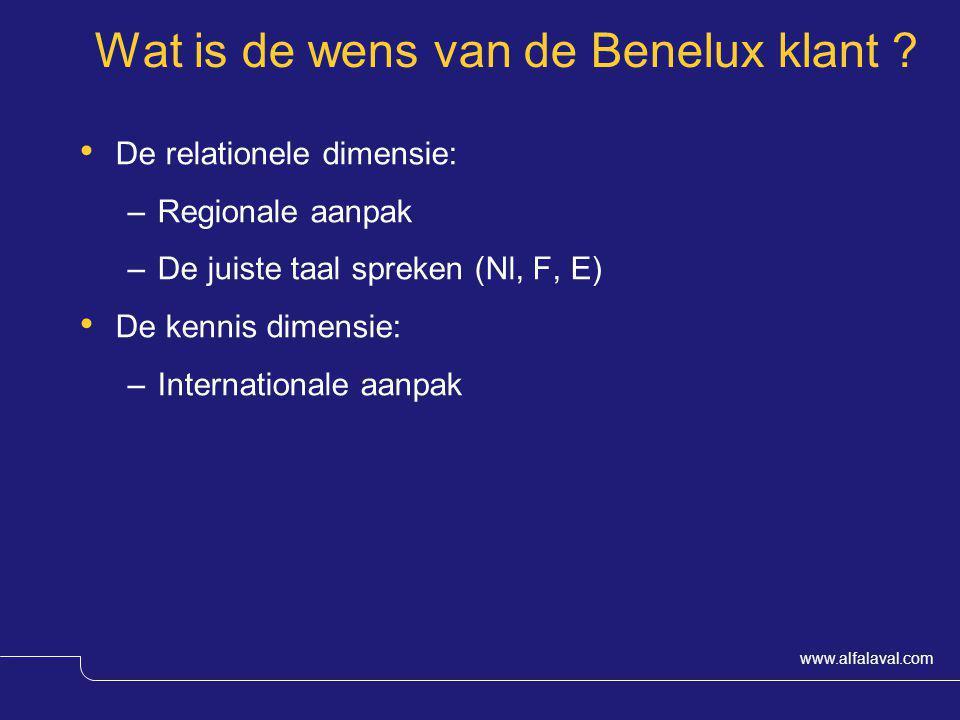 www.alfalaval.com Wat is de wens van de Benelux klant ? De relationele dimensie: –Regionale aanpak –De juiste taal spreken (Nl, F, E) De kennis dimens