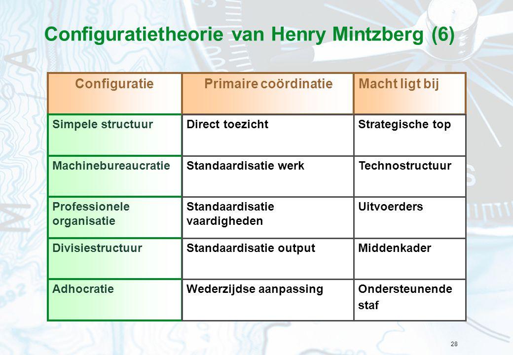 28 Configuratietheorie van Henry Mintzberg (6) Configuratie Simpele structuur Machinebureaucratie Divisiestructuur Professionele organisatie Adhocrati