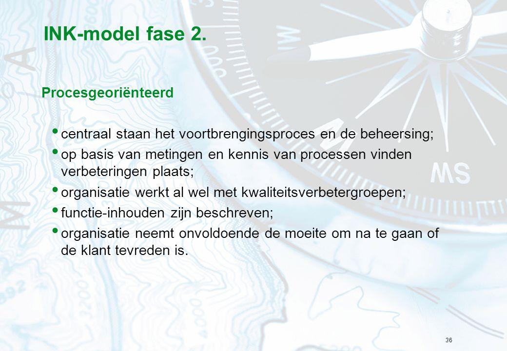 36 INK-model fase 2. Procesgeoriënteerd centraal staan het voortbrengingsproces en de beheersing; op basis van metingen en kennis van processen vinden