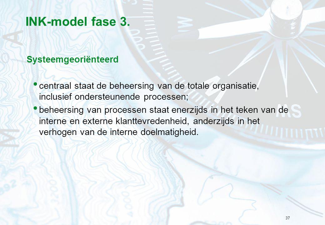 37 INK-model fase 3. Systeemgeoriënteerd centraal staat de beheersing van de totale organisatie, inclusief ondersteunende processen; beheersing van pr