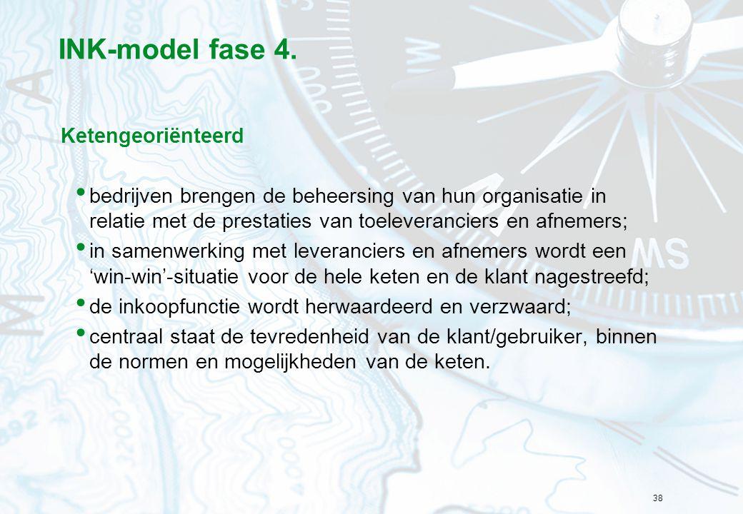 38 INK-model fase 4. Ketengeoriënteerd bedrijven brengen de beheersing van hun organisatie in relatie met de prestaties van toeleveranciers en afnemer