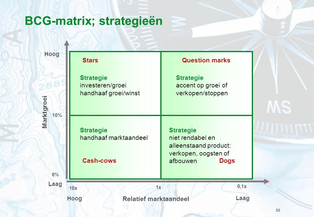 50 1x 10x 0,1x Relatief marktaandeel Hoog Laag 10% 0% Hoog Laag BCG-matrix; strategieën Cash-cowsDogs Question marksStars Marktgroei Strategie investeren/groei handhaaf groei/winst Strategie accent op groei of verkopen/stoppen Strategie handhaaf marktaandeel Strategie niet rendabel en alleenstaand product: verkopen, oogsten of afbouwen