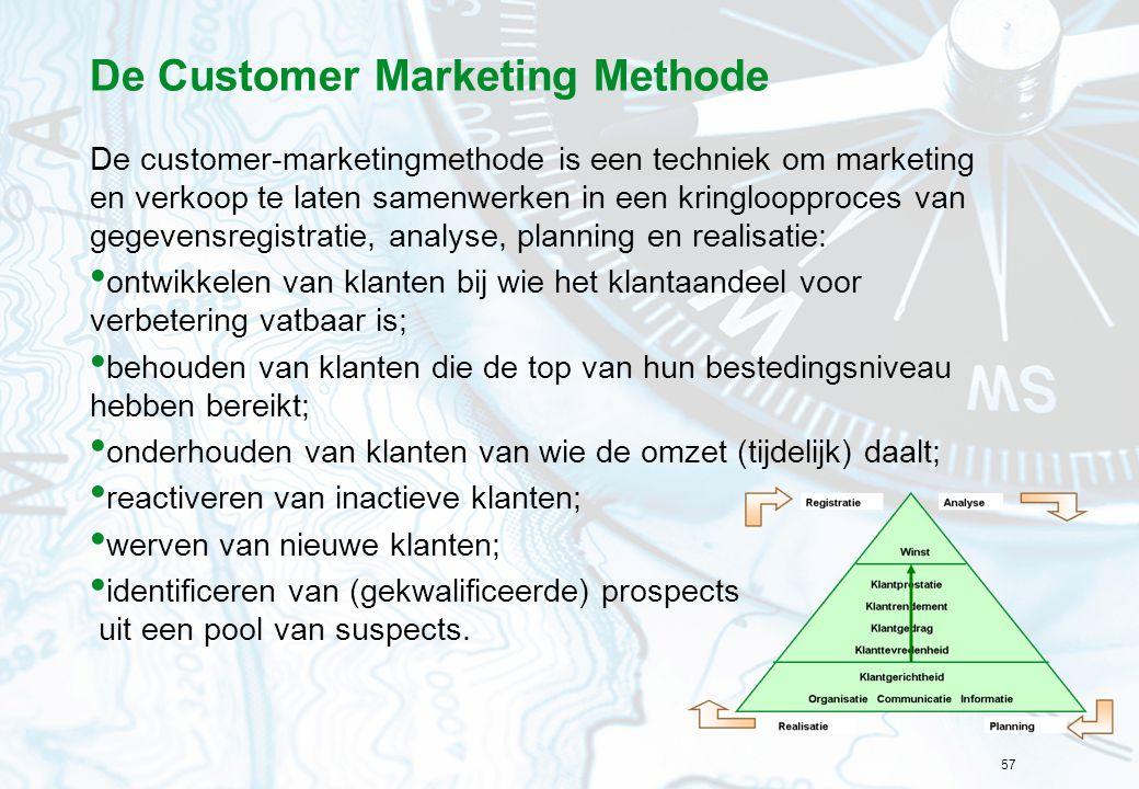 57 De Customer Marketing Methode De customer-marketingmethode is een techniek om marketing en verkoop te laten samenwerken in een kringloopproces van gegevensregistratie, analyse, planning en realisatie: ontwikkelen van klanten bij wie het klantaandeel voor verbetering vatbaar is; behouden van klanten die de top van hun bestedingsniveau hebben bereikt; onderhouden van klanten van wie de omzet (tijdelijk) daalt; reactiveren van inactieve klanten; werven van nieuwe klanten; identificeren van (gekwalificeerde) prospects uit een pool van suspects.