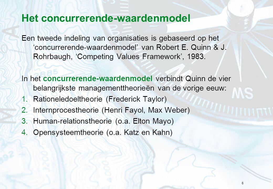 6 Het concurrerende-waardenmodel Een tweede indeling van organisaties is gebaseerd op het 'concurrerende-waardenmodel' van Robert E. Quinn & J. Rohrba
