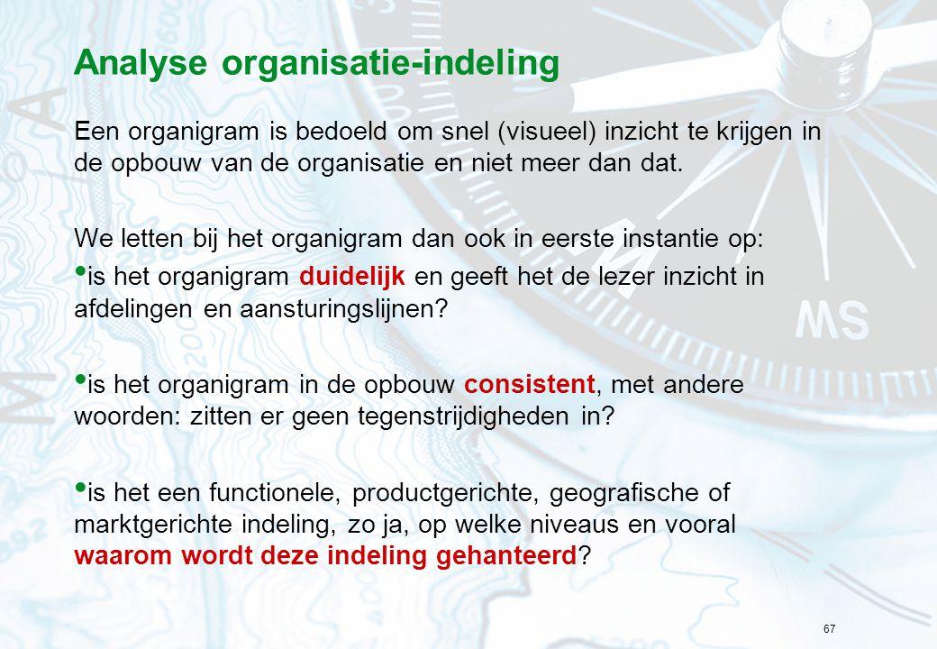67 Analyse organisatie-indeling Een organigram is bedoeld om snel (visueel) inzicht te krijgen in de opbouw van de organisatie en niet meer dan dat.