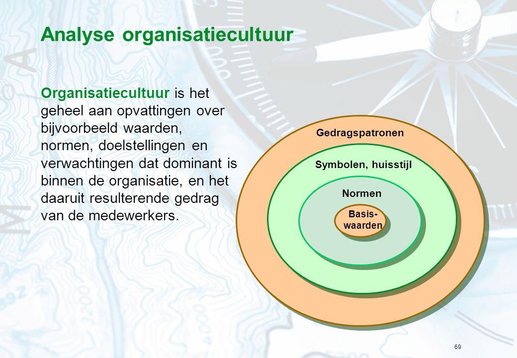 69 Analyse organisatiecultuur Organisatiecultuur is het geheel aan opvattingen over bijvoorbeeld waarden, normen, doelstellingen en verwachtingen dat dominant is binnen de organisatie, en het daaruit resulterende gedrag van de medewerkers.