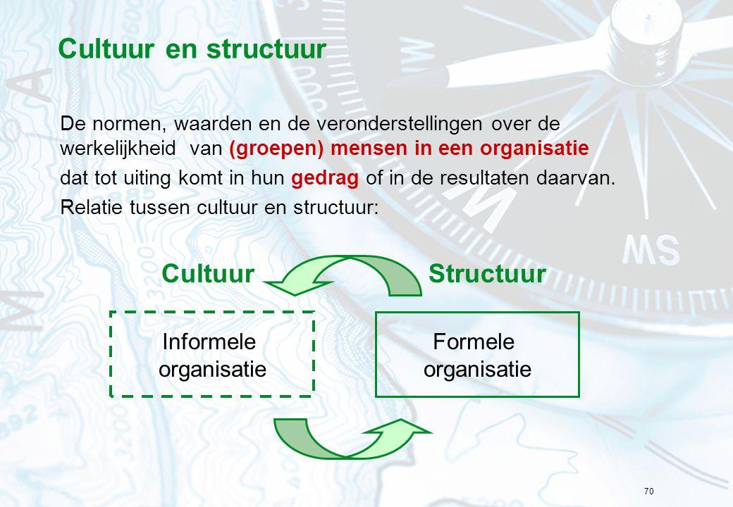 70 Cultuur en structuur De normen, waarden en de veronderstellingen over de werkelijkheid van (groepen) mensen in een organisatie dat tot uiting komt