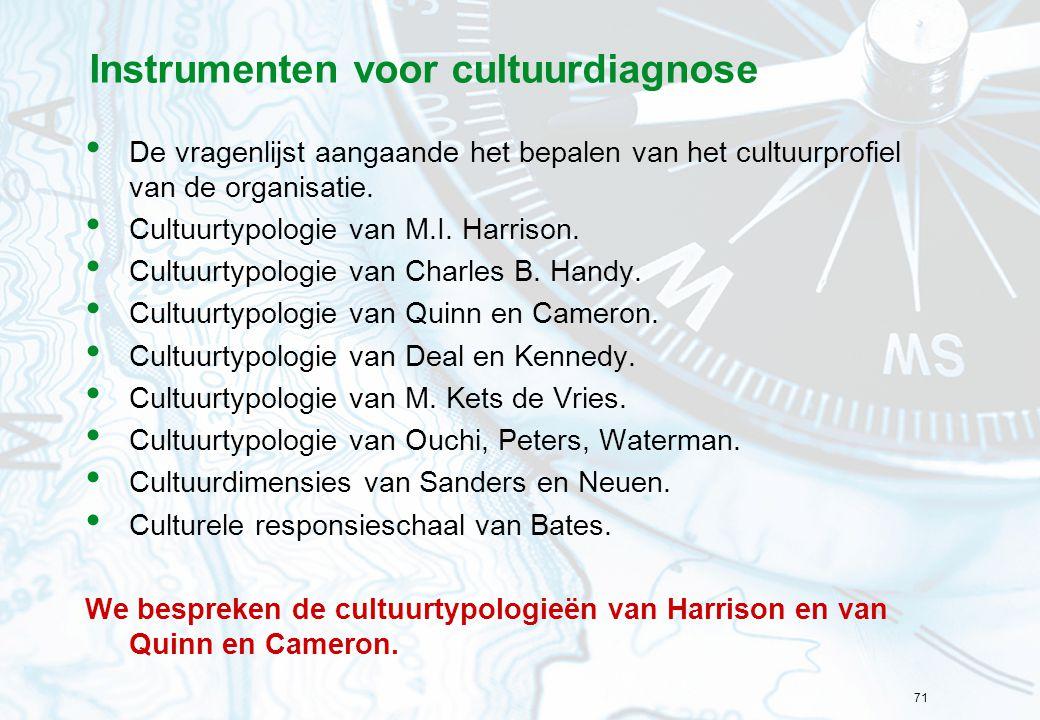 71 Instrumenten voor cultuurdiagnose De vragenlijst aangaande het bepalen van het cultuurprofiel van de organisatie. Cultuurtypologie van M.I. Harriso