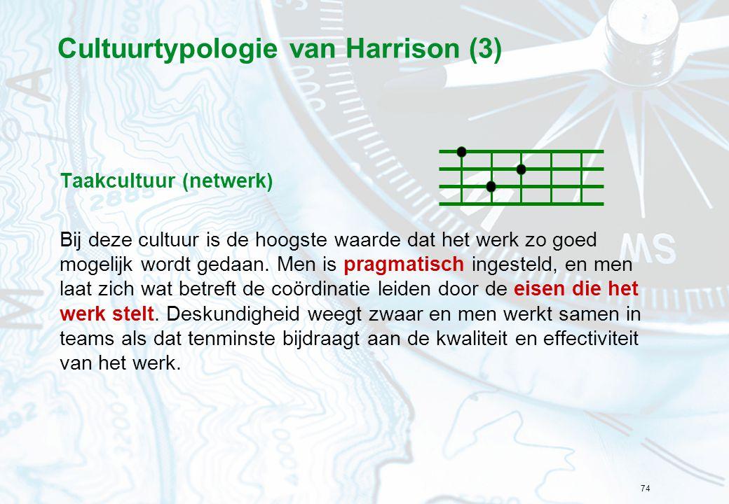 74 Cultuurtypologie van Harrison (3) Taakcultuur (netwerk) Bij deze cultuur is de hoogste waarde dat het werk zo goed mogelijk wordt gedaan.