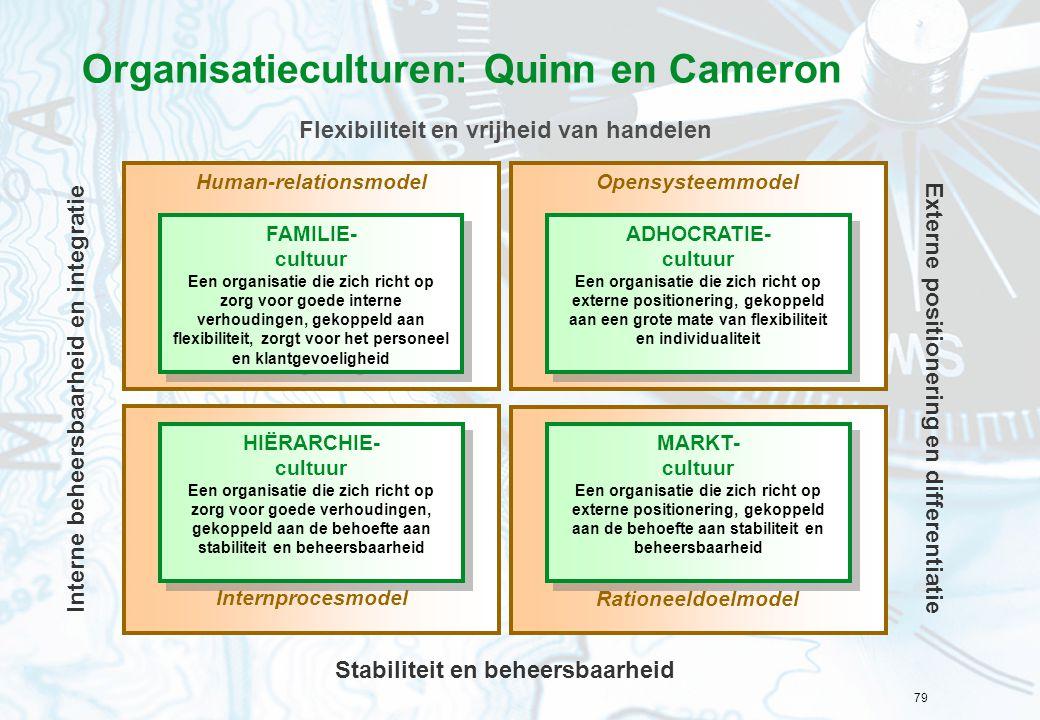 79 Organisatieculturen: Quinn en Cameron Human-relationsmodel FAMILIE- cultuur Een organisatie die zich richt op zorg voor goede interne verhoudingen, gekoppeld aan flexibiliteit, zorgt voor het personeel en klantgevoeligheid FAMILIE- cultuur Een organisatie die zich richt op zorg voor goede interne verhoudingen, gekoppeld aan flexibiliteit, zorgt voor het personeel en klantgevoeligheid Opensysteemmodel ADHOCRATIE- cultuur Een organisatie die zich richt op externe positionering, gekoppeld aan een grote mate van flexibiliteit en individualiteit ADHOCRATIE- cultuur Een organisatie die zich richt op externe positionering, gekoppeld aan een grote mate van flexibiliteit en individualiteit Internprocesmodel HIËRARCHIE- cultuur Een organisatie die zich richt op zorg voor goede verhoudingen, gekoppeld aan de behoefte aan stabiliteit en beheersbaarheid HIËRARCHIE- cultuur Een organisatie die zich richt op zorg voor goede verhoudingen, gekoppeld aan de behoefte aan stabiliteit en beheersbaarheid Rationeeldoelmodel MARKT- cultuur Een organisatie die zich richt op externe positionering, gekoppeld aan de behoefte aan stabiliteit en beheersbaarheid MARKT- cultuur Een organisatie die zich richt op externe positionering, gekoppeld aan de behoefte aan stabiliteit en beheersbaarheid Stabiliteit en beheersbaarheid Flexibiliteit en vrijheid van handelen Interne beheersbaarheid en integratie Externe positionering en differentiatie