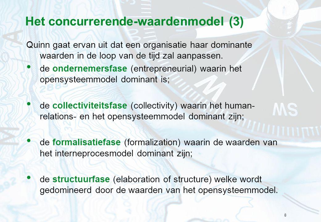 8 Het concurrerende-waardenmodel (3) Quinn gaat ervan uit dat een organisatie haar dominante waarden in de loop van de tijd zal aanpassen. de ondernem