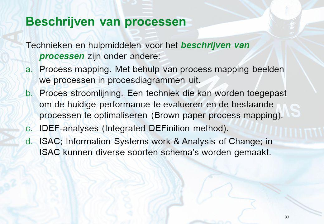 83 Beschrijven van processen Technieken en hulpmiddelen voor het beschrijven van processen zijn onder andere: a.Process mapping.