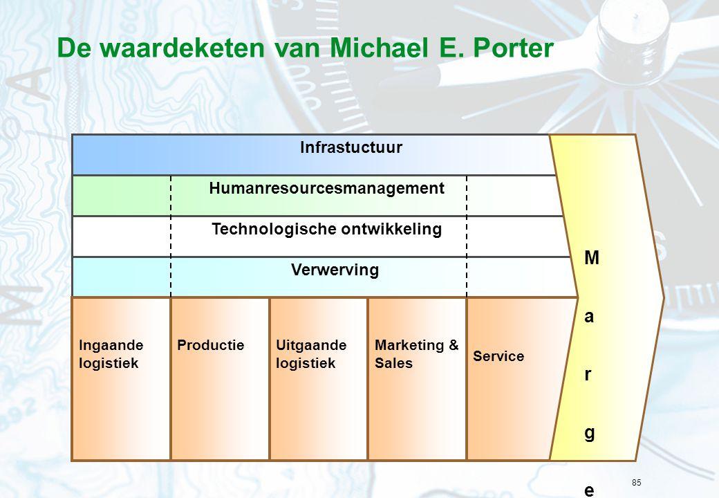 85 De waardeketen van Michael E. Porter Verwerving Technologische ontwikkeling Humanresourcesmanagement Infrastuctuur Service M a r g e M a r g e Mark