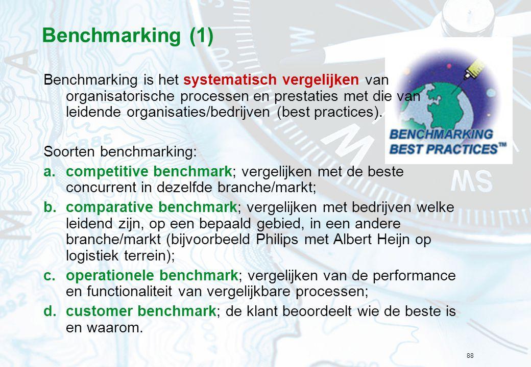 88 Benchmarking (1) Benchmarking is het systematisch vergelijken van organisatorische processen en prestaties met die van leidende organisaties/bedrijven (best practices).