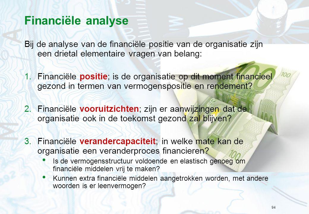94 Financiële analyse Bij de analyse van de financiële positie van de organisatie zijn een drietal elementaire vragen van belang: 1.Financiële positie; is de organisatie op dit moment financieel gezond in termen van vermogenspositie en rendement.
