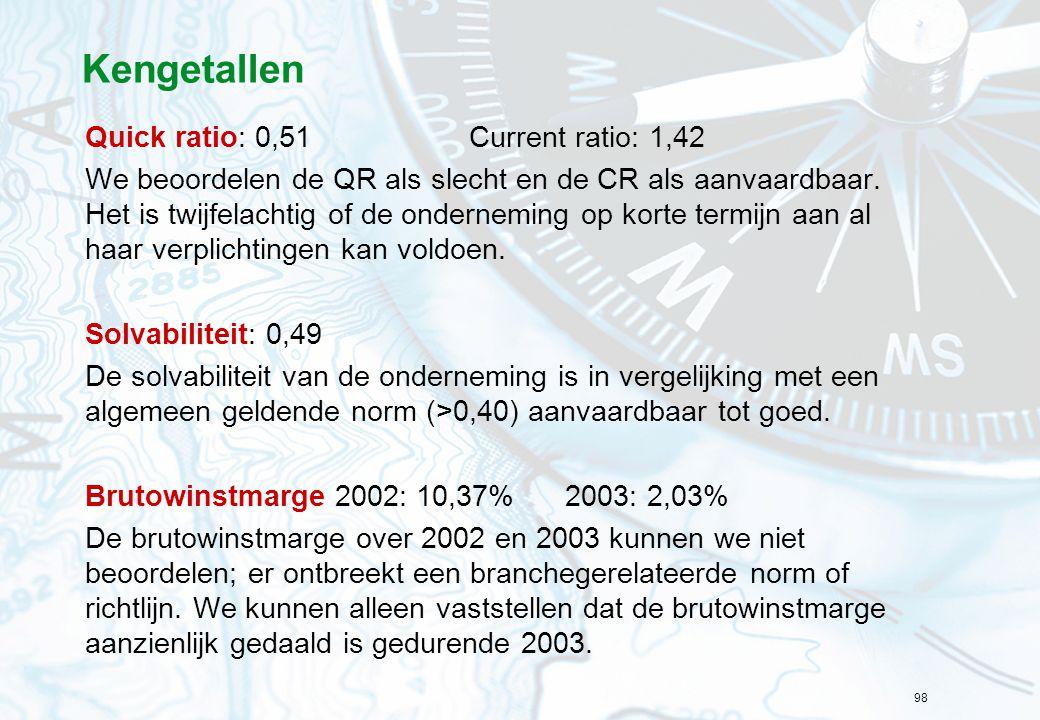 98 Kengetallen Quick ratio: 0,51Current ratio: 1,42 We beoordelen de QR als slecht en de CR als aanvaardbaar. Het is twijfelachtig of de onderneming o