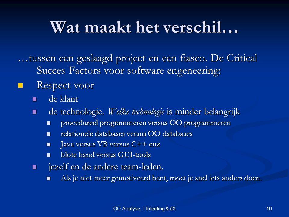 10OO Analyse, I Inleiding & dX Wat maakt het verschil… …tussen een geslaagd project en een fiasco.