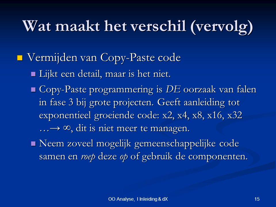 15OO Analyse, I Inleiding & dX Wat maakt het verschil (vervolg) Vermijden van Copy-Paste code Vermijden van Copy-Paste code Lijkt een detail, maar is het niet.