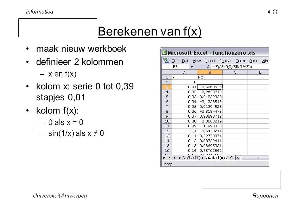 Informatica Universiteit AntwerpenRapporten 4.11 Berekenen van f(x) maak nieuw werkboek definieer 2 kolommen –x en f(x) kolom x: serie 0 tot 0,39 stapjes 0,01 kolom f(x): –0 als x = 0 –sin(1/x) als x ≠ 0