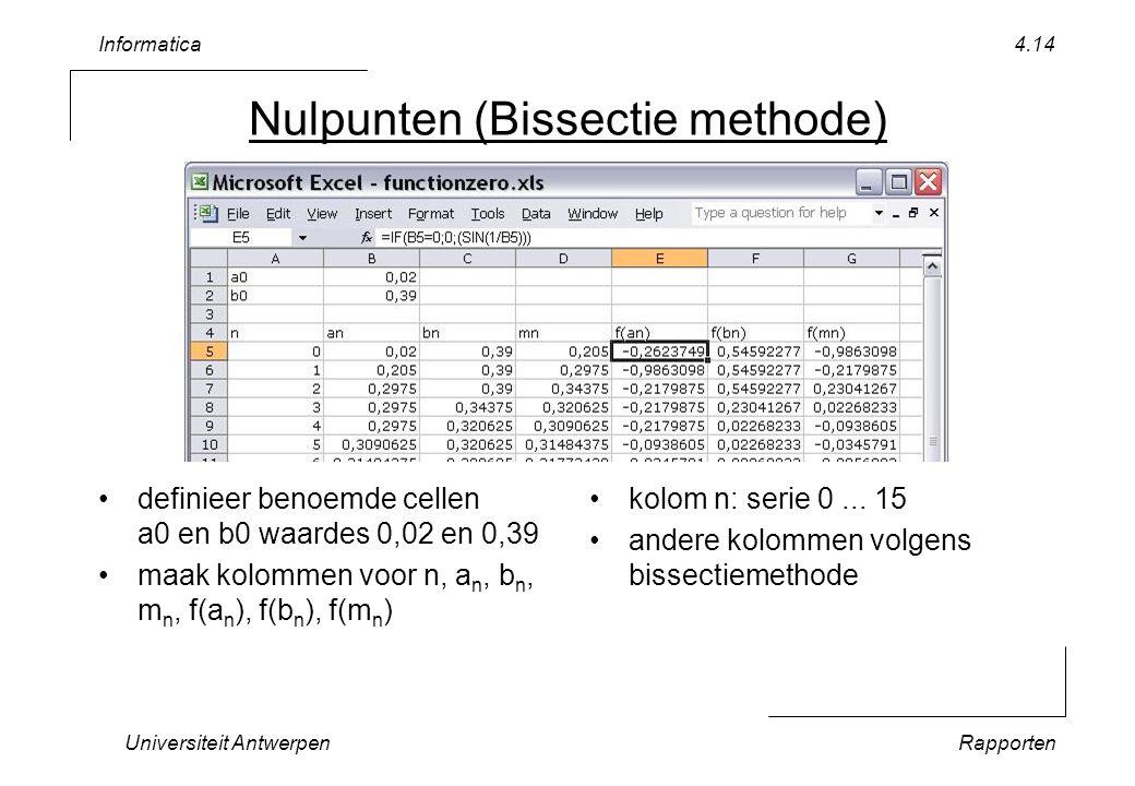 Informatica Universiteit AntwerpenRapporten 4.14 Nulpunten (Bissectie methode) definieer benoemde cellen a0 en b0 waardes 0,02 en 0,39 maak kolommen voor n, a n, b n, m n, f(a n ), f(b n ), f(m n ) kolom n: serie 0...