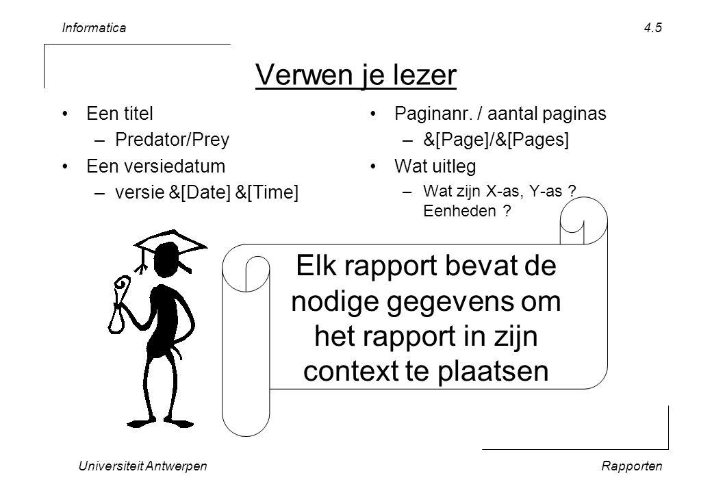 Informatica Universiteit AntwerpenRapporten 4.5 Verwen je lezer Een titel –Predator/Prey Een versiedatum –versie &[Date] &[Time] Paginanr.