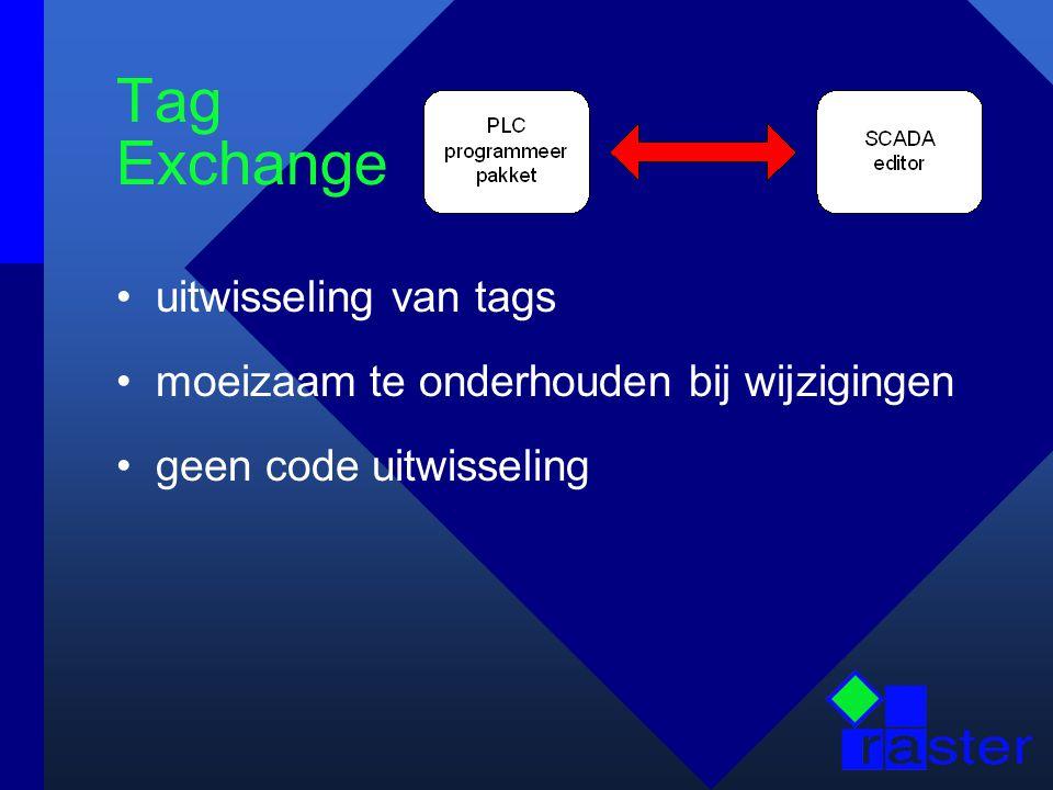 Tag Exchange uitwisseling van tags moeizaam te onderhouden bij wijzigingen geen code uitwisseling