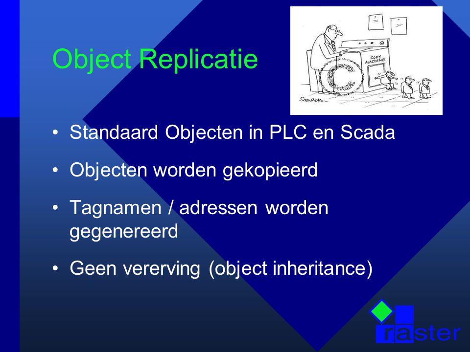 Object Replicatie Standaard Objecten in PLC en Scada Objecten worden gekopieerd Tagnamen / adressen worden gegenereerd Geen vererving (object inheritance)