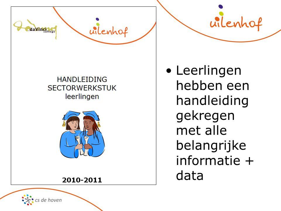 Leerlingen hebben een handleiding gekregen met alle belangrijke informatie + data
