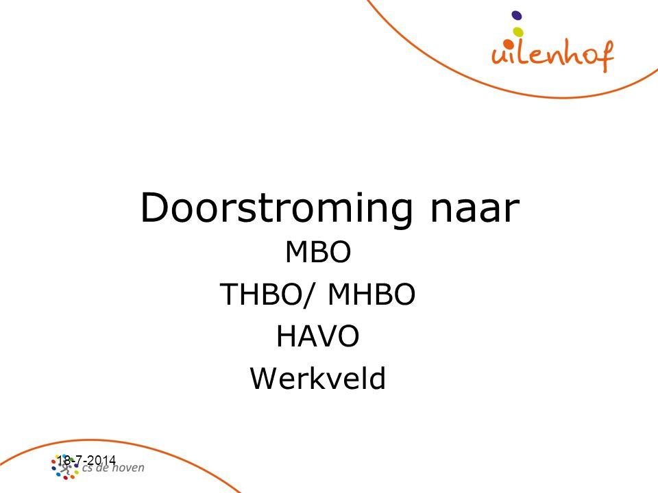 18-7-2014 Doorstroming naar MBO THBO/ MHBO HAVO Werkveld