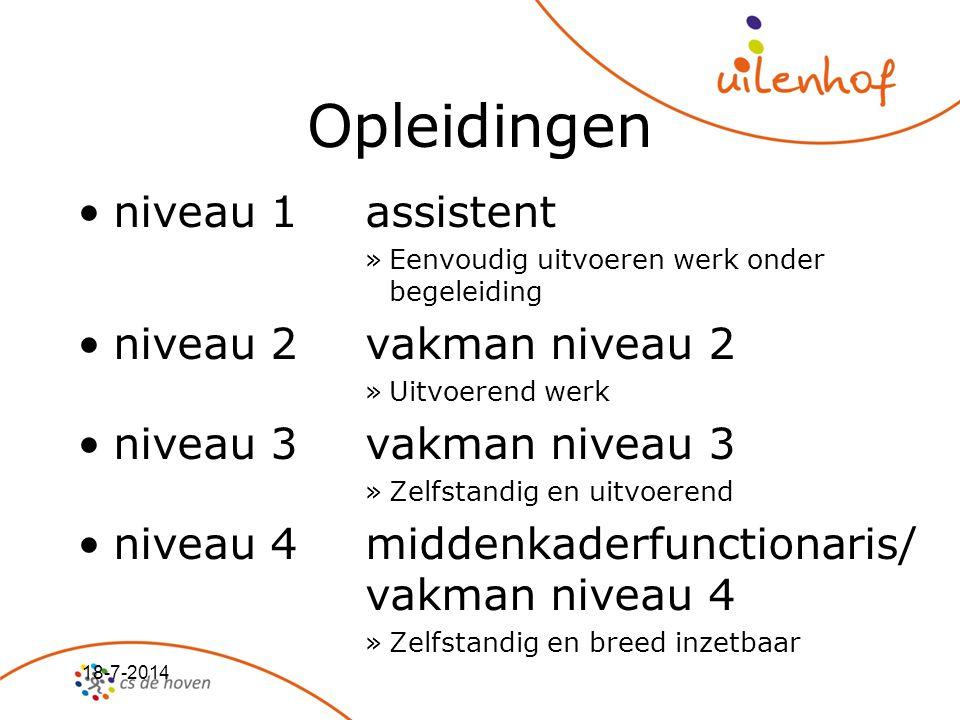 18-7-2014 Opleidingen niveau 1assistent »Eenvoudig uitvoeren werk onder begeleiding niveau 2vakman niveau 2 »Uitvoerend werk niveau 3vakman niveau 3 »