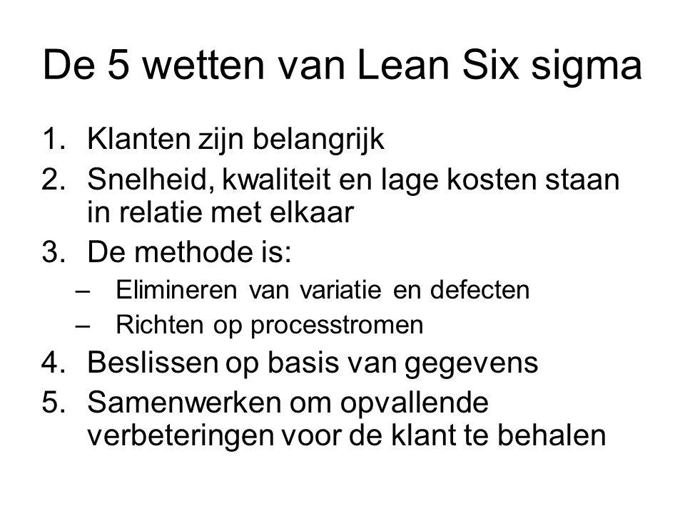 De 5 wetten van Lean Six sigma 1.Klanten zijn belangrijk 2.Snelheid, kwaliteit en lage kosten staan in relatie met elkaar 3.De methode is: –Elimineren