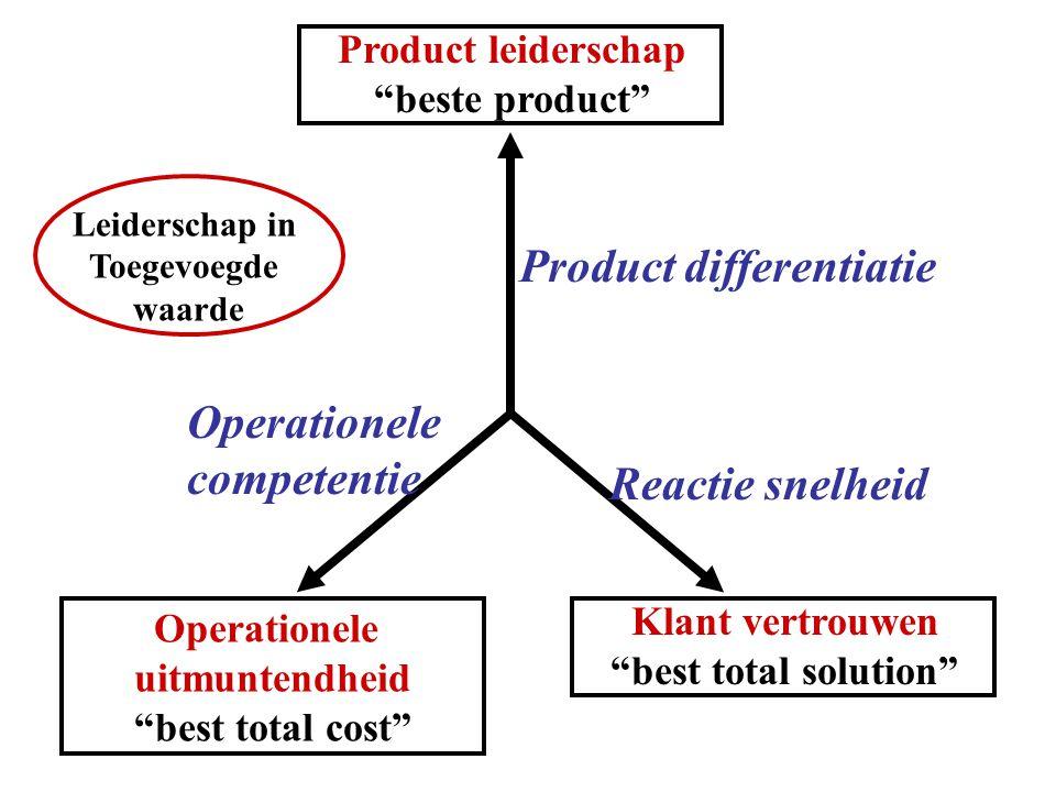 """Operationele uitmuntendheid """"best total cost"""" Klant vertrouwen """"best total solution"""" Product leiderschap """"beste product"""" Product differentiatie Reacti"""