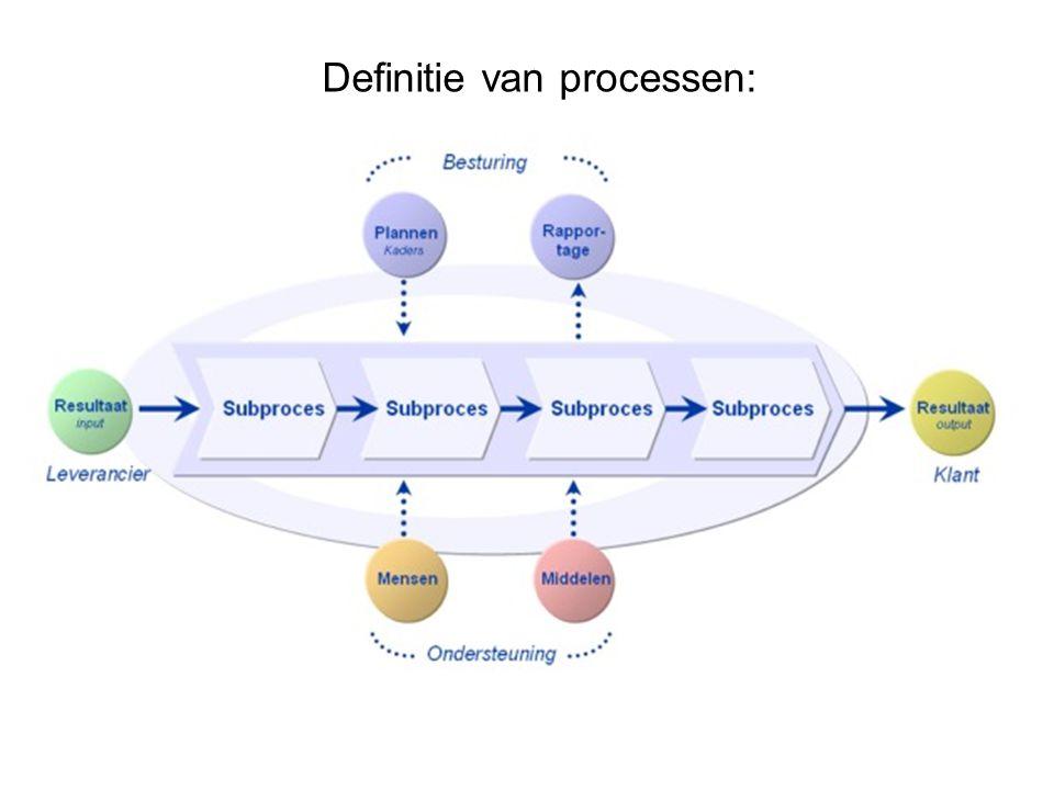 Definitie van processen: