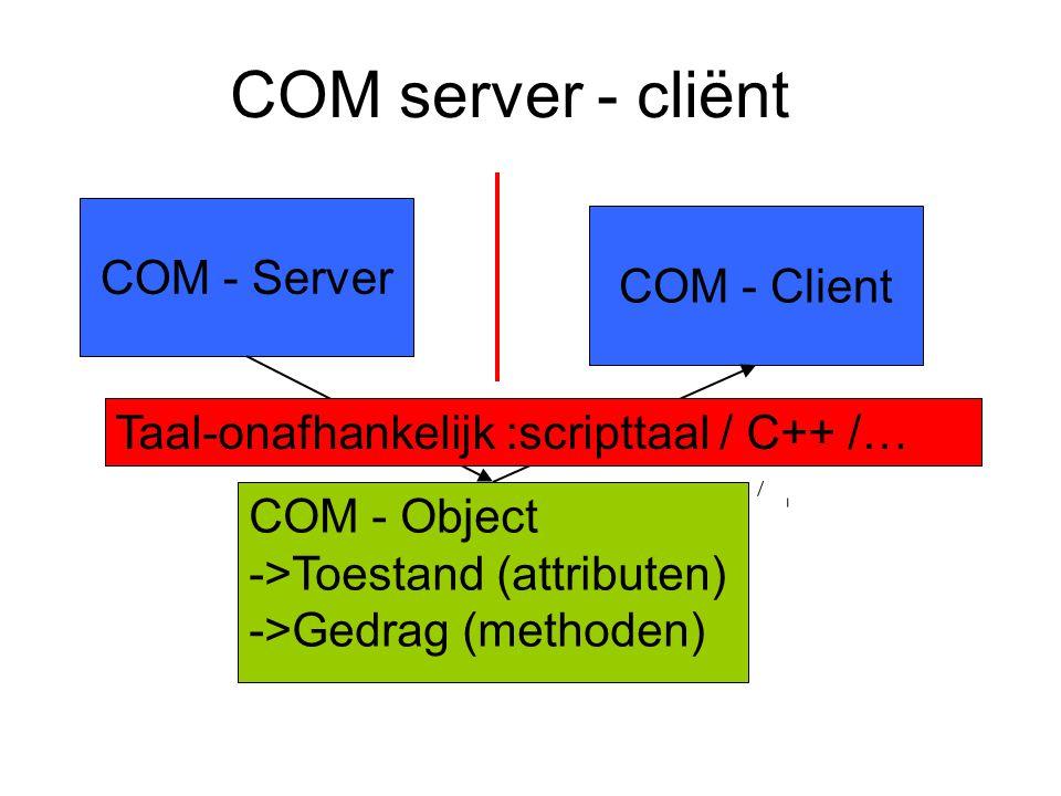 COM server - cliënt COM - Object ->Toestand (attributen) ->Gedrag (methoden) COM - Server COM - Client Taal-onafhankelijk :scripttaal / C++ /…