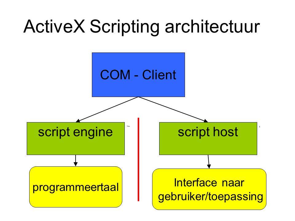 ActiveX Scripting architectuur script engine COM - Client script host programmeertaal Interface naar gebruiker/toepassing