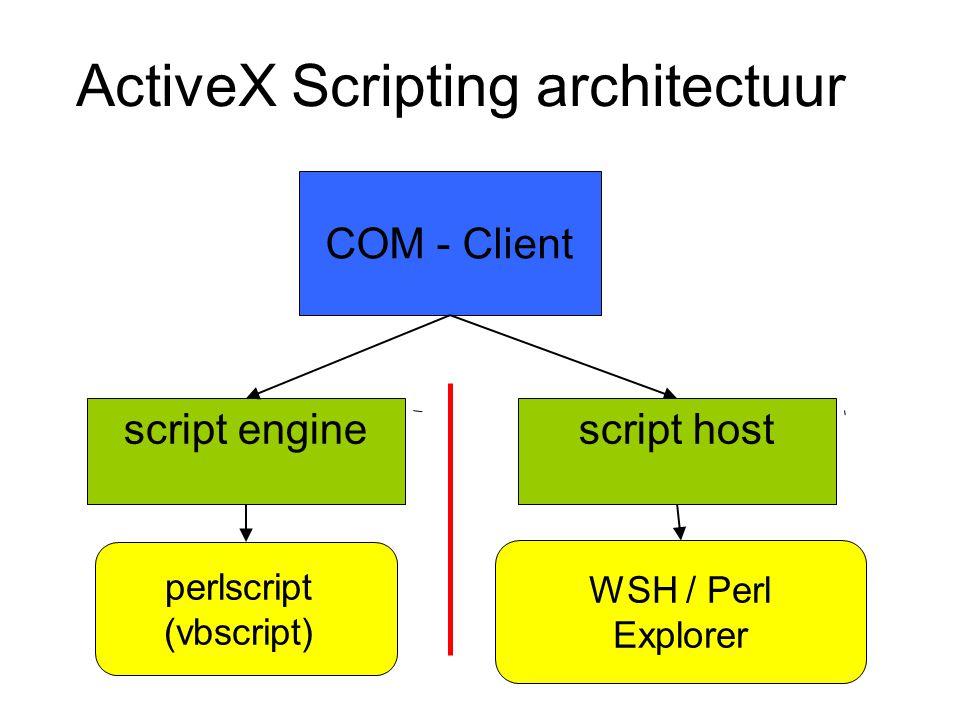 ActiveX Scripting architectuur script engine COM - Client script host perlscript (vbscript) WSH / Perl Explorer